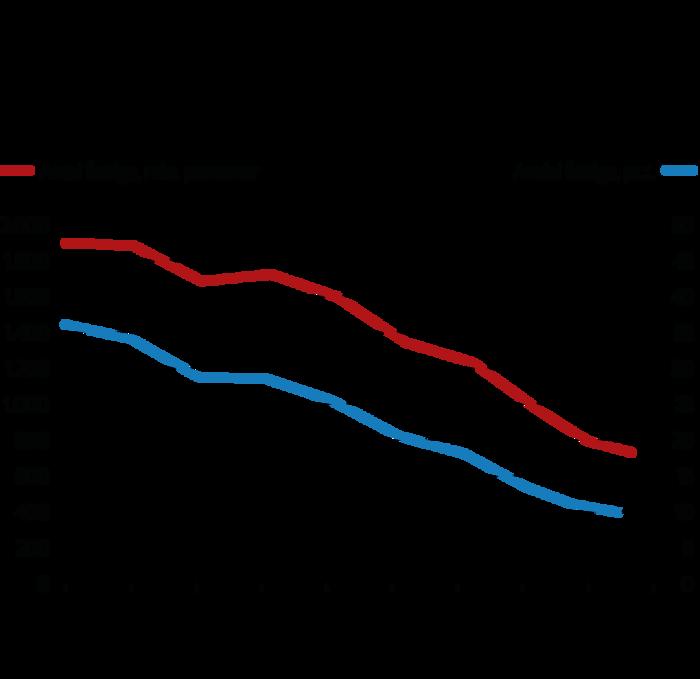 ac30f34ee ... at mens de fattige lande har halet ind på de rige lande rent økonomisk,  så er uligheden ofte steget internt i mange udviklingslande, ligesom den  også er ...