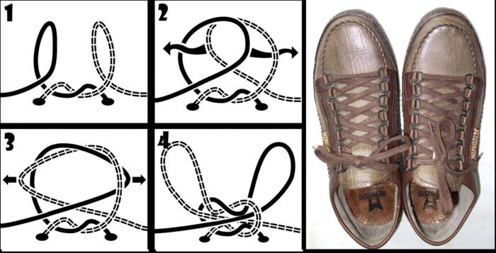 Snørebånd til børn slip for at binde sko