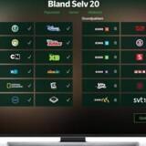 YouSee-kunder med bland-selv-TV-abonnement kan nu lægge streamingtjenester som HBO Nordic og C-More ind som faste kanaler. Foto: YouSee