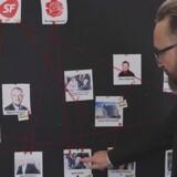 »Det skal vi se nærmere på i det her store »spinnet«, som jeg nu vil præsentere for jer,« siger Ole Birk Olesen i en video, hvor han gennemgår en række af ministeriernes nye ansættelser og påpeger et bånd til regeringen.