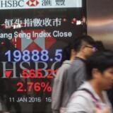 I Kina går det især ud over aktierne i Hongkong, hvor Hang Seng handles med fald på 3,8 pct. efter indikationer fra valutamarkedet på en stigende kapitaludstrømning fra Kina.