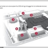 Bella Center håber at kunne øge sin byggeret og vil, med ny ejer i ryggen, investere for et par milliarder - selv om Bella Sky-hotellet har drænet kassen.