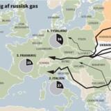 EU importerer så meget energi fra Rusland, at der ikke umiddelbart kan findes erstatninger, hvis krisen mellem Rusland og Vesten eskalerer yderligere. Og samtidig er Rusland på såvel den korte som den lange bane dybt afhængig af indtægter fra EUs import af russisk energi.