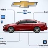 På CES-messen i Las Vegas præsenterer de store bilproducenter glimt af fremtiden. Din bil får apps, 4G, stemmestyring og vil indsamle køredata. Foto: Chevrolet