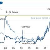 48619602323 Sølvprisen på sit højeste niveau i 31 år
