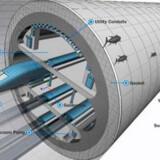 Her ses en grafik af den forestillede tunnel i et tværsnit.