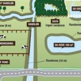 Grafikken fra NaturErhvervstyrelsen illustrerer hvordan randzonerne er placeret i dag; som hovedregel langs søer i over 100 m2 og åbne vandløb i landzoner. Sådan bliver det næppe fremover. Regeringen lægger nemlig op til, at det samlede område med randzoner skal halveres fra 50.000 hektar til 25.000 hektar.