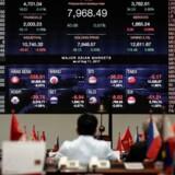 Arkivfoto. De asiatiske aktiemarkeder fortsætter den positive udvikling tirsdag, hvor en styrket dollar og en nordkoreansk retræte får investorerne til at flokkes om risikobetonede aktiver.