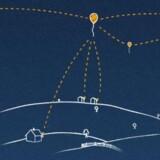 Heliumballoner i 20 kilometers højde skal skaffe internetadgang de mange steder på Jorden, hvor det i dag ikke er muligt at komme »på«. Illustration: Google