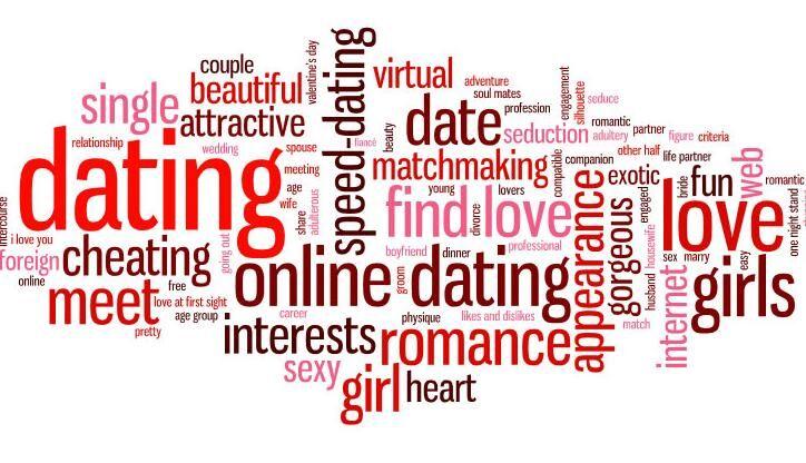hov dating steder