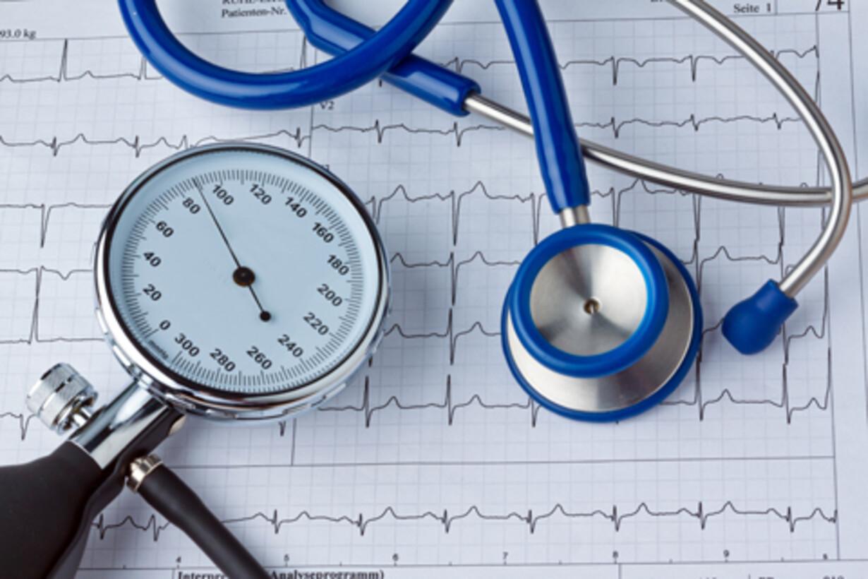 hjertetjek