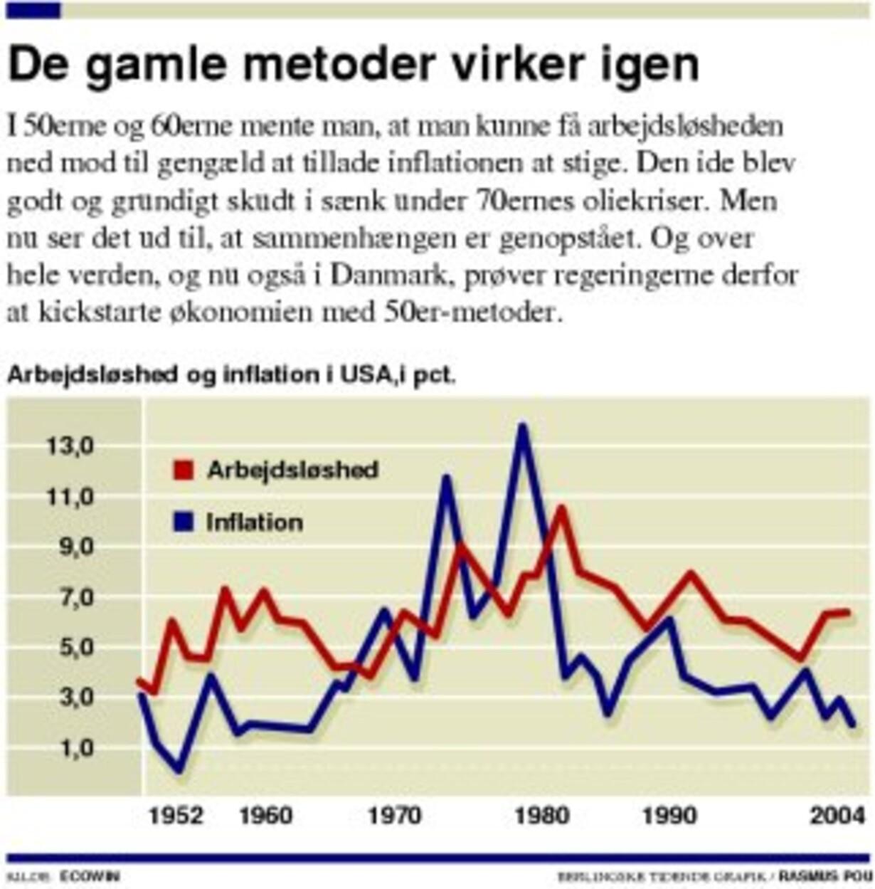 Den globale kickstarts-trend er nået til Danmark - 1