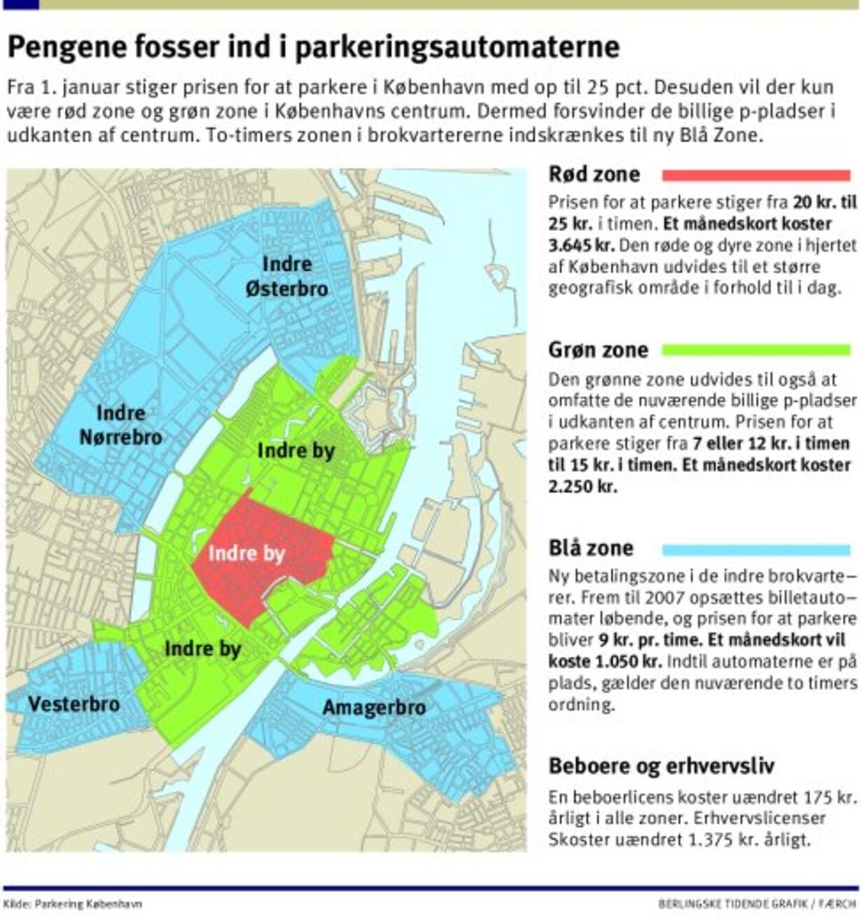 parkering grøn zone