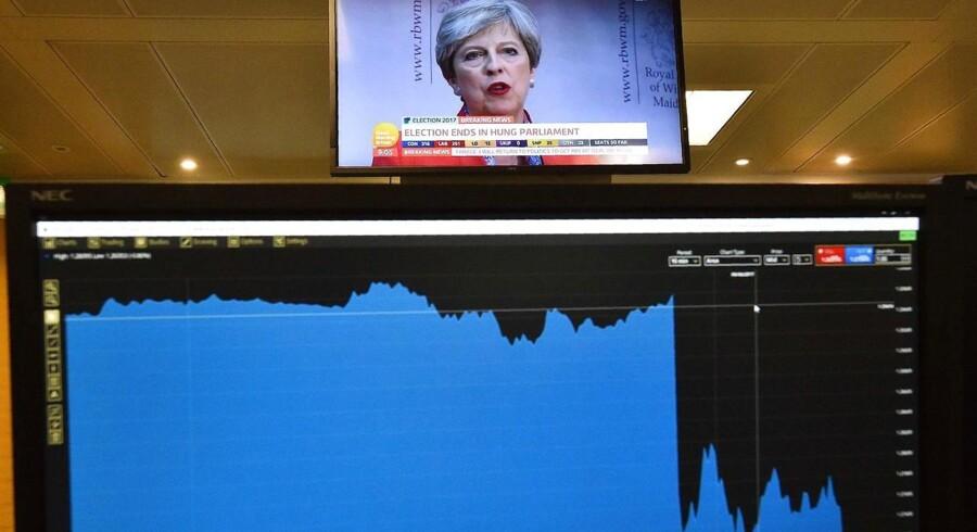 En børshandlers skærm viser faldet i det britiske pund efter den første exit poll. Arkivfoto.
