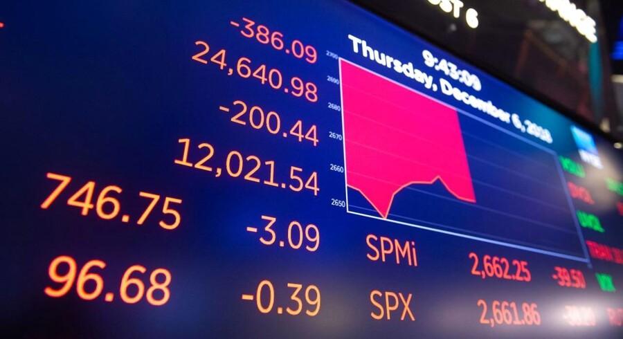 Det har ikke været nogen fredelig jul på New York Stock Exchange. Mandag bød på endnu en dag med store kursfald.