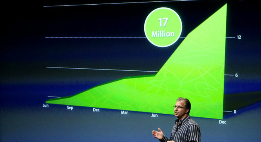 iPhone-salget har taget fart, lyder det fra Apple