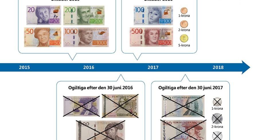 Her kan man se, hvornår de svenske mønter og sedler udgår, og hvordan de nye ser ud. Foto: Sveriges Riksbank