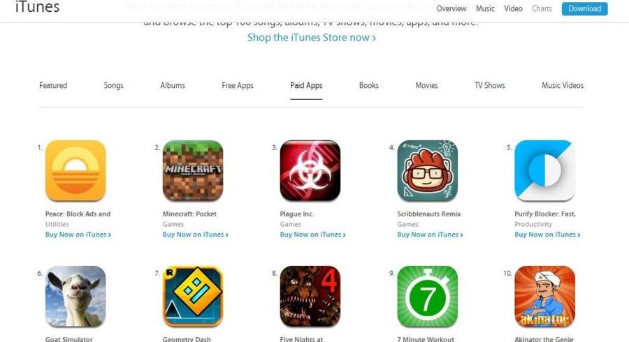 To annonceblokeringsværktøjer til mobiltelefoner og tavle-PCer er allerede på top 5-listen over de mest solgte applikationer i Apples App Store.
