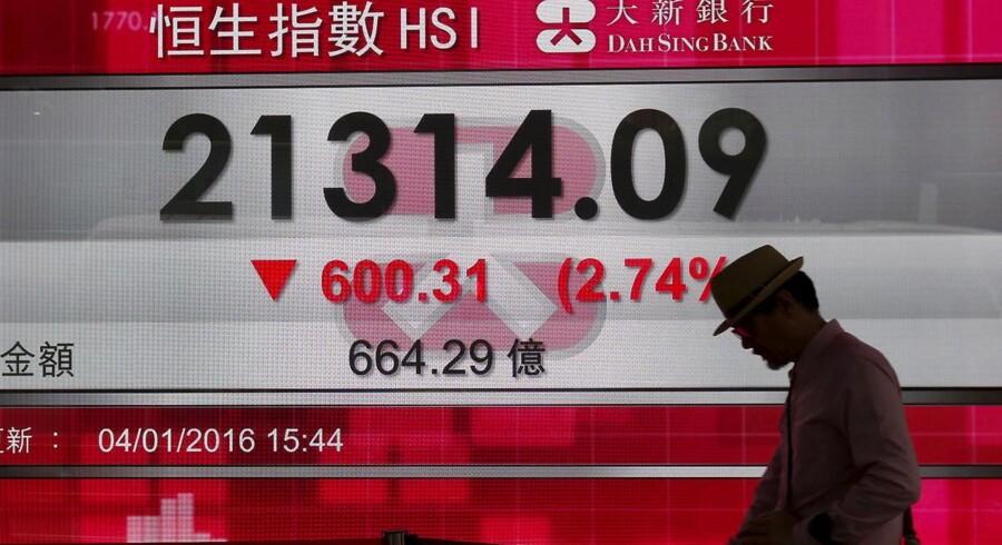 De europæiske aktiemarkeder synker dybt efter ny aktieuro i Kina.