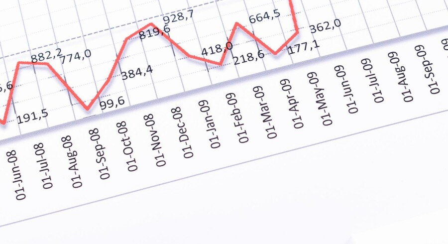 Som investor ville en spåkugle give store gevinster, hvis man kan se nyhederne en dag i forvejen.