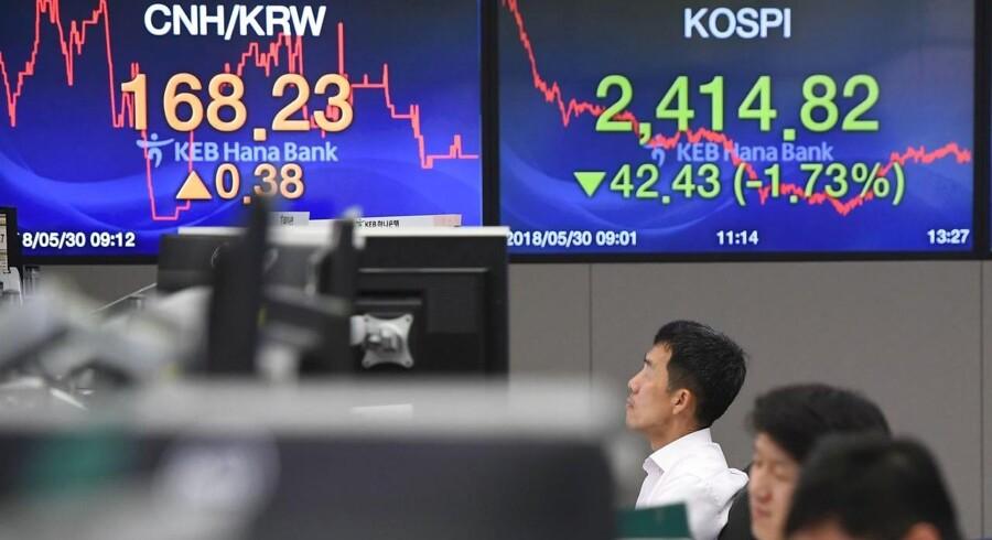 De asiatiske aktiemarkeder falder igen kraftigt mandag, hvor stigende globale spændinger tynger investeringslysten efter et genopblusset stormløb mod den tyrkiske lira.