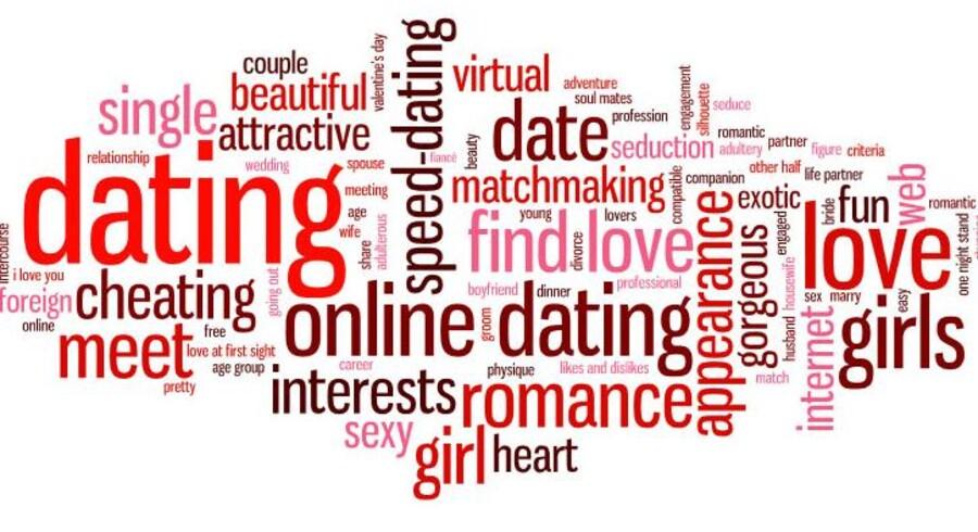 eksempler på en god profil for datingside