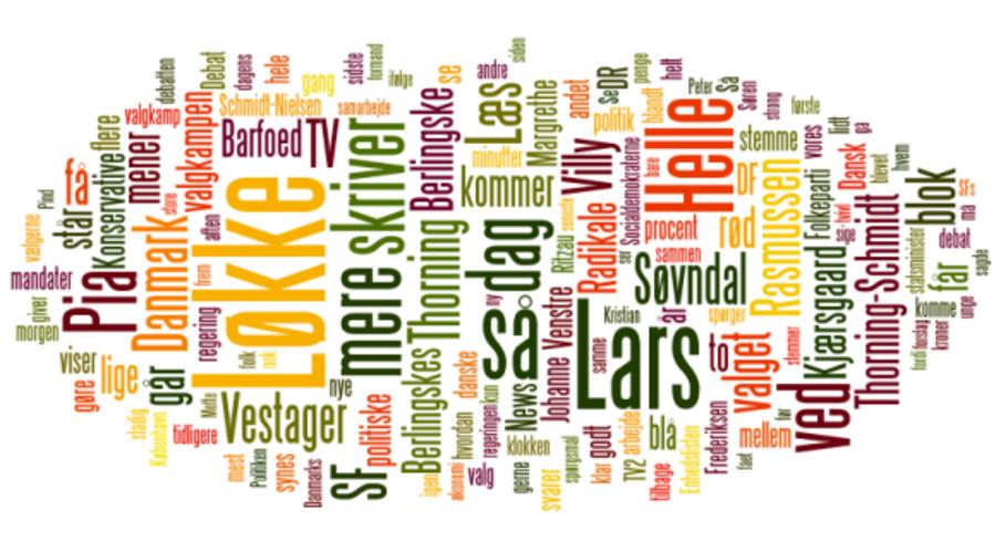 87.710 ord illustreret via Wordle.com. Du kan nu hente alle ordene!